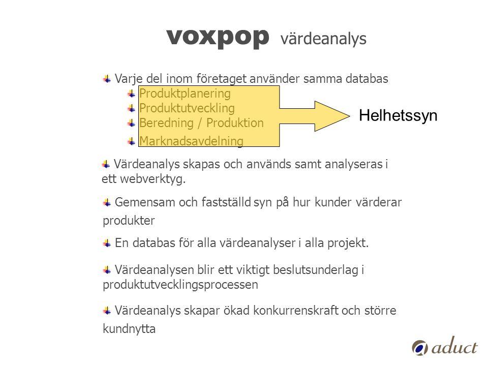 voxpop värdeanalys Varje del inom företaget använder samma databas Produktplanering Produktutveckling Beredning / Produktion Marknadsavdelning Helhets