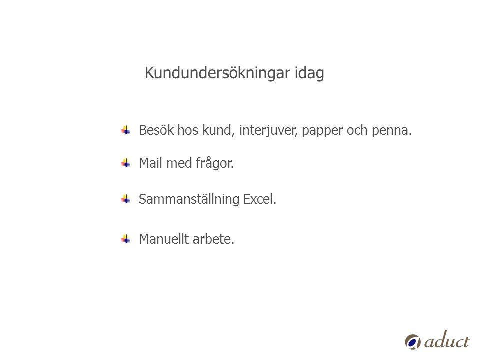 Kundundersökningar idag Mail med frågor. Sammanställning Excel. Manuellt arbete. Besök hos kund, interjuver, papper och penna.