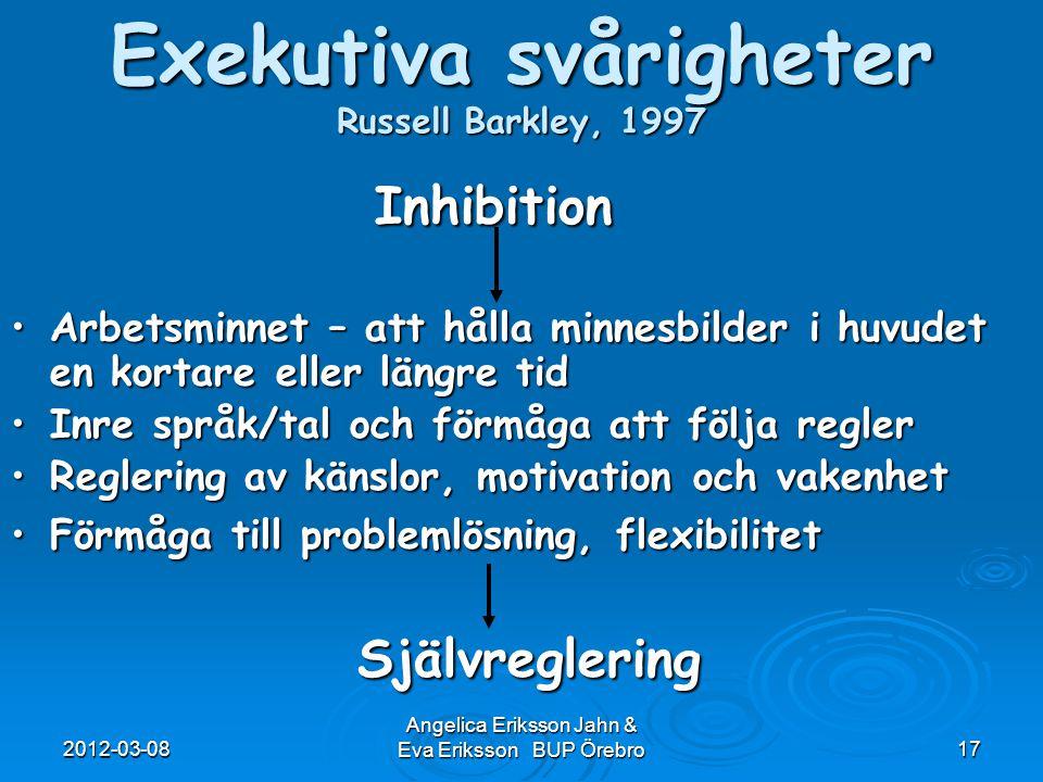 2012-03-08 Angelica Eriksson Jahn & Eva Eriksson BUP Örebro17 Exekutiva svårigheter Russell Barkley, 1997 Inhibition Inhibition Arbetsminnet – att hål