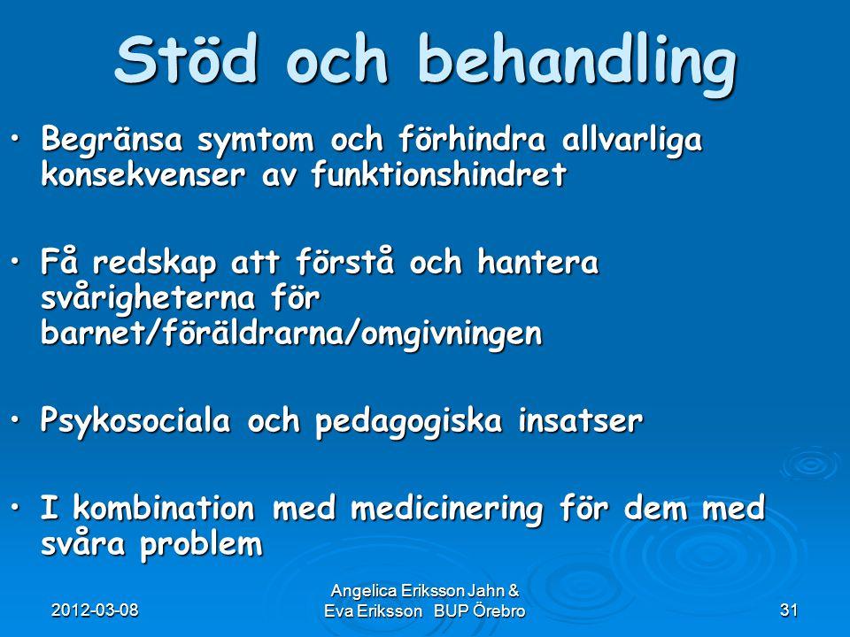 2012-03-08 Angelica Eriksson Jahn & Eva Eriksson BUP Örebro31 Begränsa symtom och förhindra allvarliga konsekvenser av funktionshindretBegränsa symtom