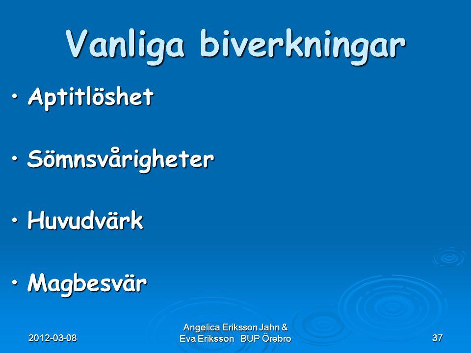2012-03-08 Angelica Eriksson Jahn & Eva Eriksson BUP Örebro37 Vanliga biverkningar AptitlöshetAptitlöshet SömnsvårigheterSömnsvårigheter HuvudvärkHuvu