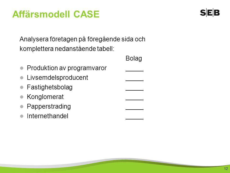 12 Affärsmodell CASE Analysera företagen på föregående sida och komplettera nedanstående tabell: Bolag Produktion av programvaror_____ Livsemdelsproducent_____ Fastighetsbolag_____ Konglomerat_____ Papperstrading_____ Internethandel_____