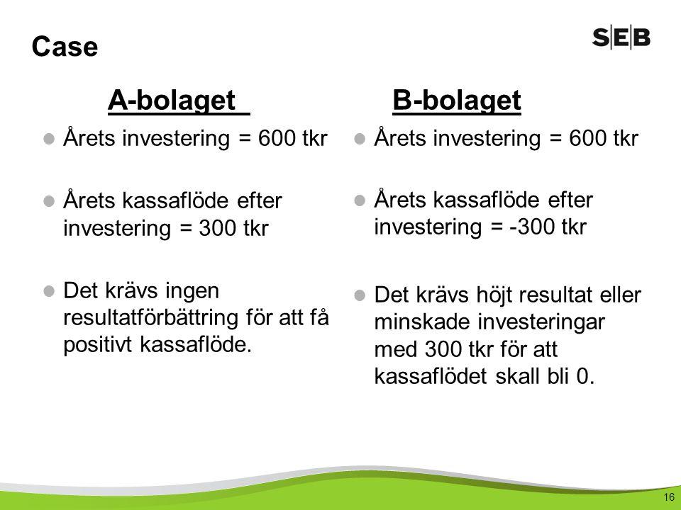 16 Case Årets investering = 600 tkr Årets kassaflöde efter investering = 300 tkr Det krävs ingen resultatförbättring för att få positivt kassaflöde.