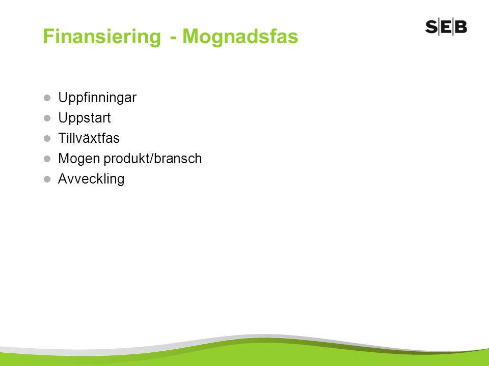 Finansiering - Mognadsfas Uppfinningar Uppstart Tillväxtfas Mogen produkt/bransch Avveckling