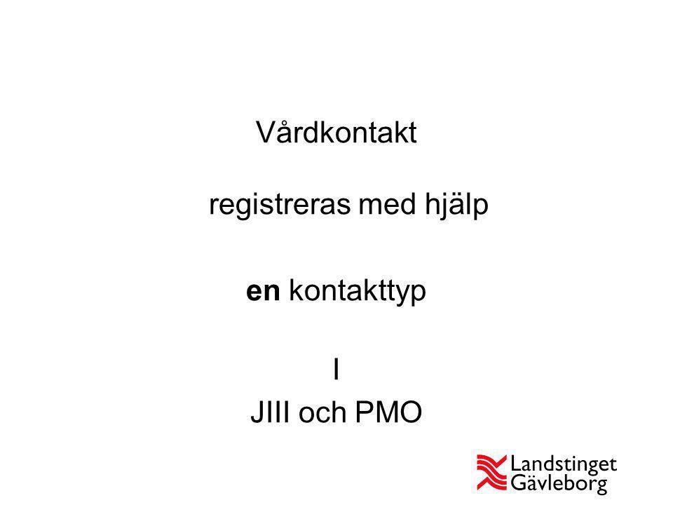 Vårdkontakt registreras med hjälp en kontakttyp I JIII och PMO