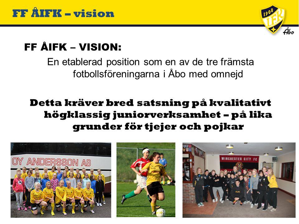 FF ÅIFK – VISION: En etablerad position som en av de tre främsta fotbollsföreningarna i Åbo med omnejd Detta kräver bred satsning på kvalitativt högklassig juniorverksamhet – på lika grunder för tjejer och pojkar FF ÅIFK – vision
