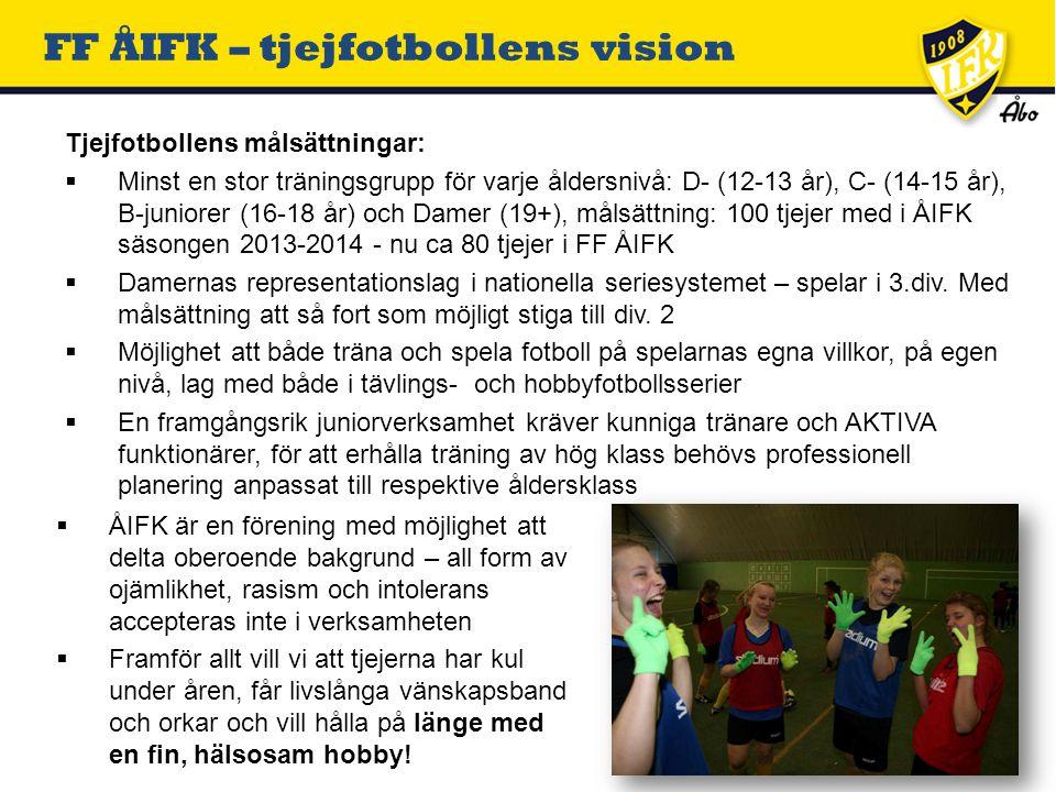 Tjejfotbollens målsättningar:  Minst en stor träningsgrupp för varje åldersnivå: D- (12-13 år), C- (14-15 år), B-juniorer (16-18 år) och Damer (19+), målsättning: 100 tjejer med i ÅIFK säsongen 2013-2014 - nu ca 80 tjejer i FF ÅIFK  Damernas representationslag i nationella seriesystemet – spelar i 3.div.