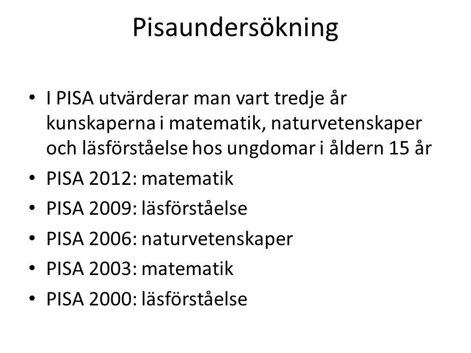 Pisaundersökning I PISA utvärderar man vart tredje år kunskaperna i matematik, naturvetenskaper och läsförståelse hos ungdomar i åldern 15 år PISA 2012: matematik PISA 2009: läsförståelse PISA 2006: naturvetenskaper PISA 2003: matematik PISA 2000: läsförståelse