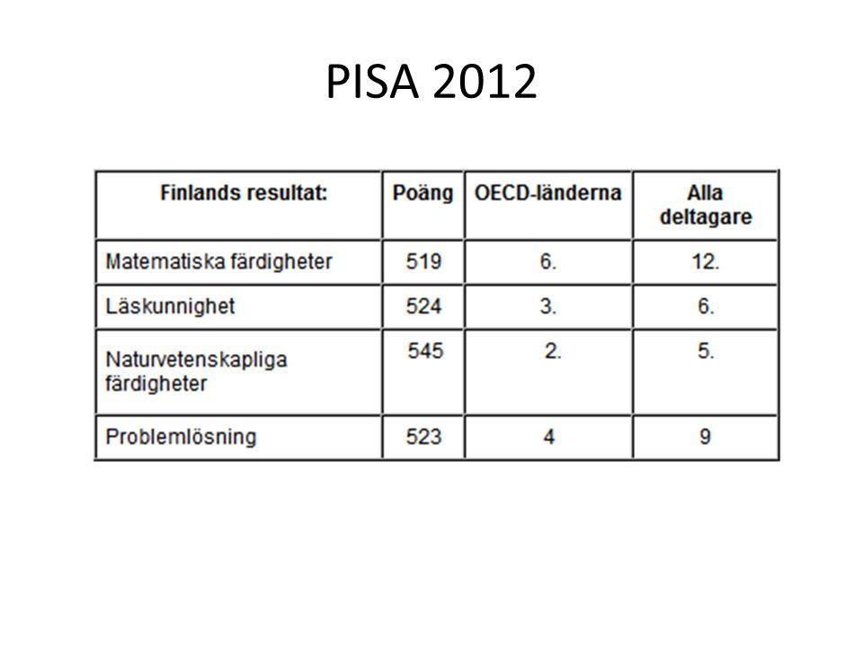 PISA 2003-2012 http://www.minedu.fi/export/sites/default/OPM/Julkaisut/2013/liitteet/PISA12 _broschyr.pdf?lang=sv