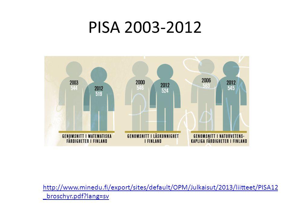 PISA 2003-2012 http://www.minedu.fi/export/sites/default/OPM/Julkaisut/2013/liitteet/PISA12 _broschyr.pdf lang=sv