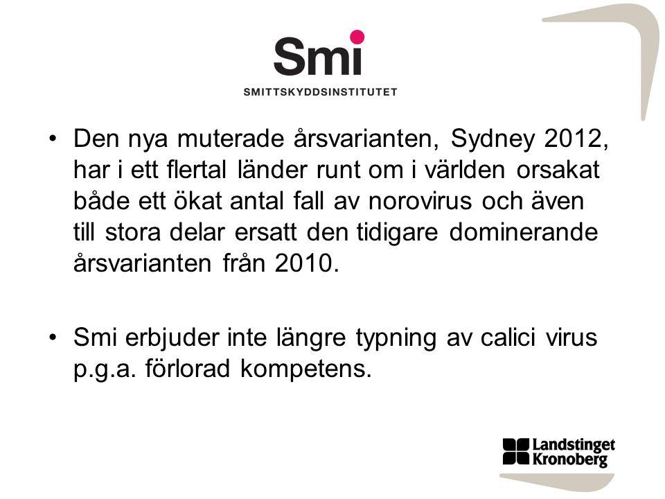 Vinterkräksjuka i vården Nytt Kunskapsunderlag –Rekommendationer från Smi.