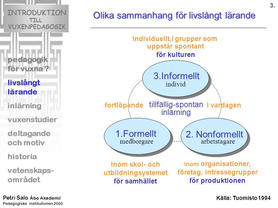 Olika sammanhang för livslångt lärande tillfällig-spontan inlärning 1.Formellt medborgare 2. Nonformellt arbetstagare 3.Informellt individ INTRODUKTIO