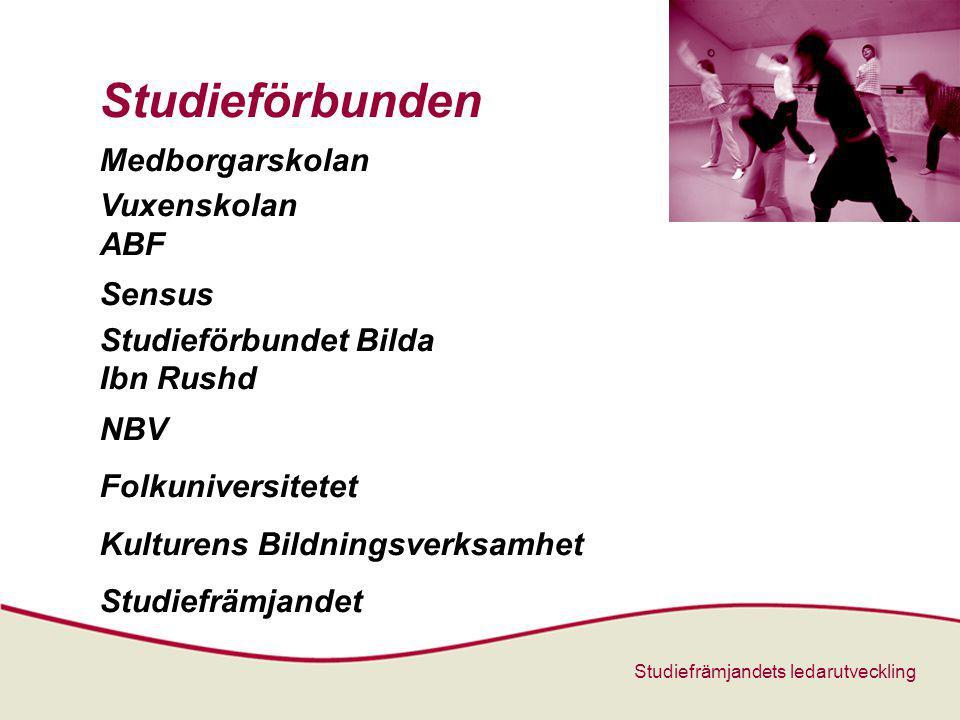 Studiefrämjandets ledarutveckling Ledarutveckling Steg 1-3 Ledarskap Lärande Kommunikation Gruppen Folkbildning Studiecirkeln Utbildningarna innehåller i huvudsak: www.studieframjandet.se
