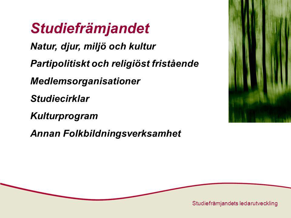 Studiefrämjandets ledarutveckling Medlemsorganisationerna