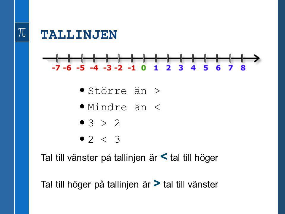 TALLINJEN Större än > Mindre än < 3 > 2 2 < 3 Tal till vänster på tallinjen är < tal till höger Tal till höger på tallinjen är > tal till vänster