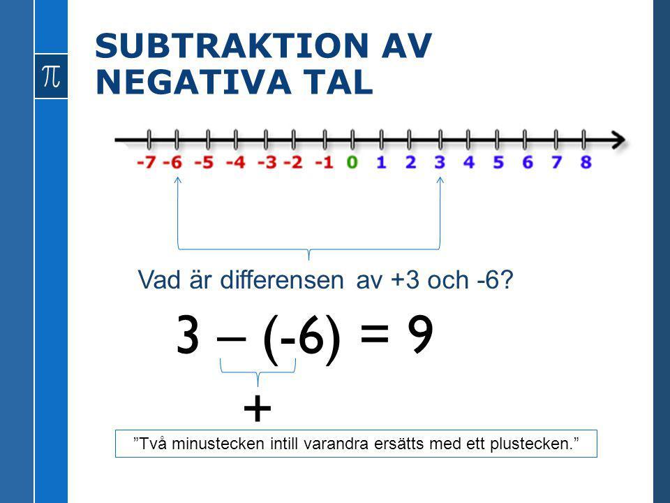 """SUBTRAKTION AV NEGATIVA TAL Vad är differensen av +3 och -6? 3 – (-6) = 9 """"Två minustecken intill varandra ersätts med ett plustecken."""" +"""