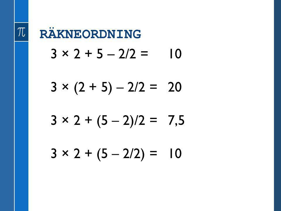 RÄKNEORDNING 3 × 2 + 5 – 2/2 =10 3 × (2 + 5) – 2/2 =20 3 × 2 + (5 – 2)/2 =7,5 3 × 2 + (5 – 2/2) =10