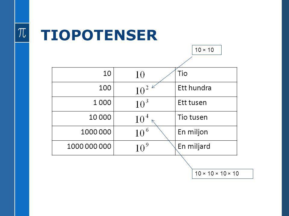 TIOPOTENSER 10Tio 100Ett hundra 1 000Ett tusen 10 000Tio tusen 1000 000En miljon 1000 000 000En miljard 10 × 10 10 × 10 × 10 × 10