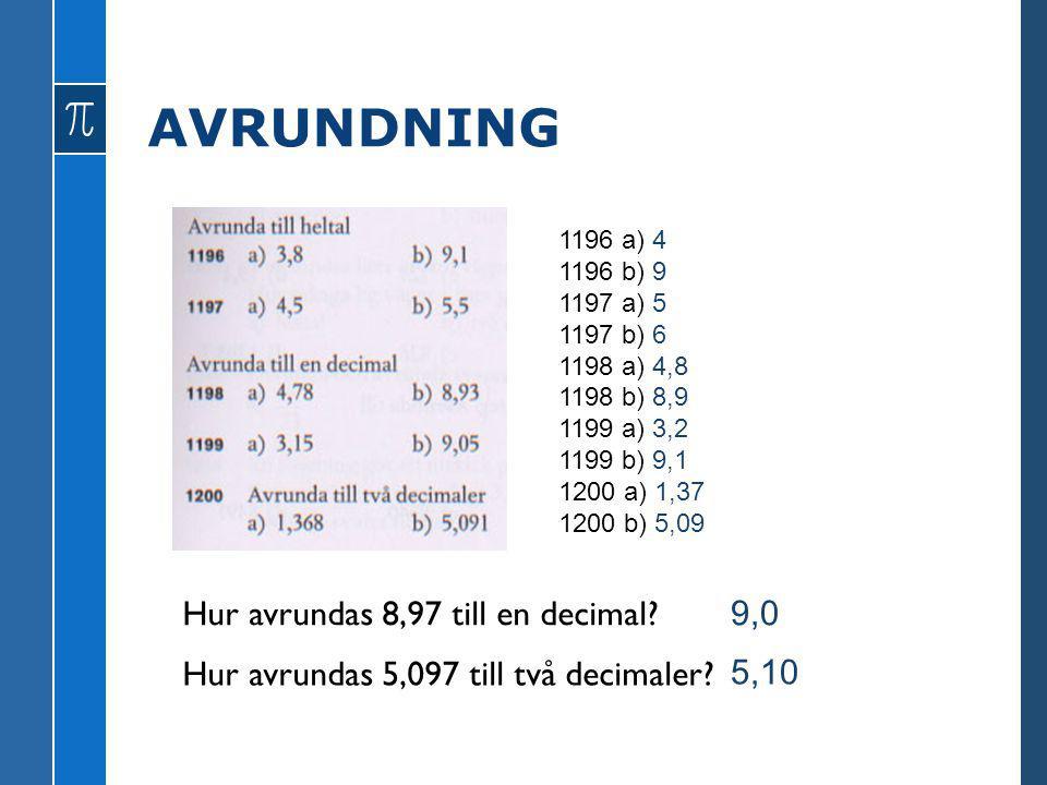 1196 a) 4 1196 b) 9 1197 a) 5 1197 b) 6 1198 a) 4,8 1198 b) 8,9 1199 a) 3,2 1199 b) 9,1 1200 a) 1,37 1200 b) 5,09 Hur avrundas 8,97 till en decimal? 9