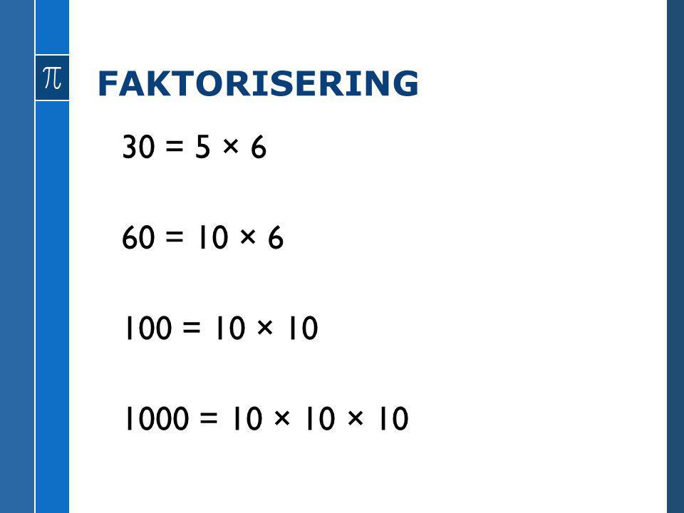 FAKTORISERING 30 = 5 × 6 60 = 10 × 6 100 = 10 × 10 1000 = 10 × 10 × 10