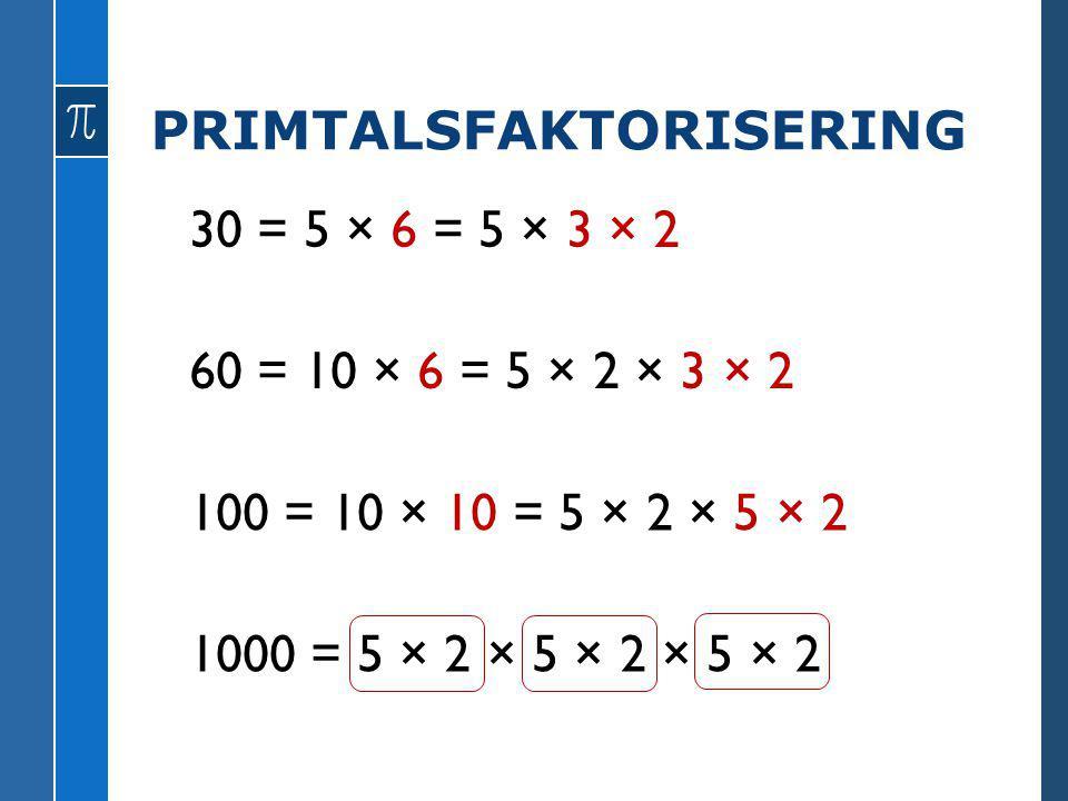 PRIMTALSFAKTORISERING 30 = 5 × 6 = 5 × 3 × 2 60 = 10 × 6 = 5 × 2 × 3 × 2 100 = 10 × 10 = 5 × 2 × 5 × 2 1000 = 5 × 2 × 5 × 2 × 5 × 2