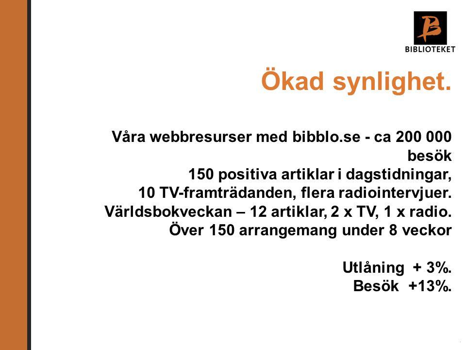 Ökad synlighet. Våra webbresurser med bibblo.se - ca 200 000 besök 150 positiva artiklar i dagstidningar, 10 TV-framträdanden, flera radiointervjuer.