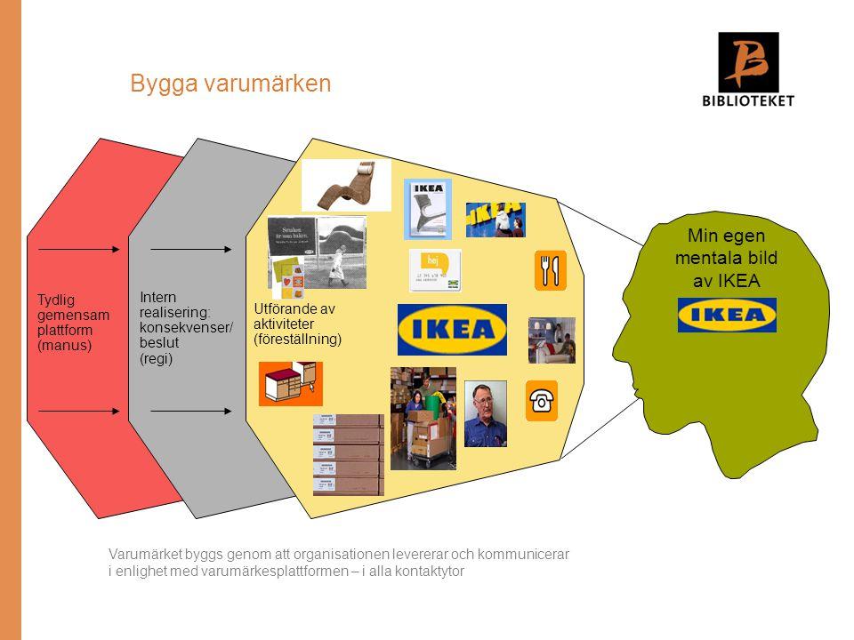 Varumärket byggs genom att organisationen levererar och kommunicerar i enlighet med varumärkesplattformen – i alla kontaktytor Bygga varumärken Tydlig