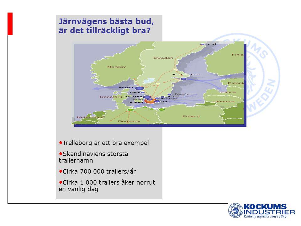 Järnvägens bästa bud, är det tillräckligt bra? Trelleborg är ett bra exempel Skandinaviens största trailerhamn Cirka 700 000 trailers/år Cirka 1 000 t
