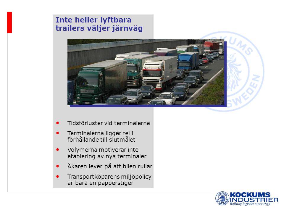 Inte heller lyftbara trailers väljer järnväg Tidsförluster vid terminalerna Terminalerna ligger fel i förhållande till slutmålet Volymerna motiverar i