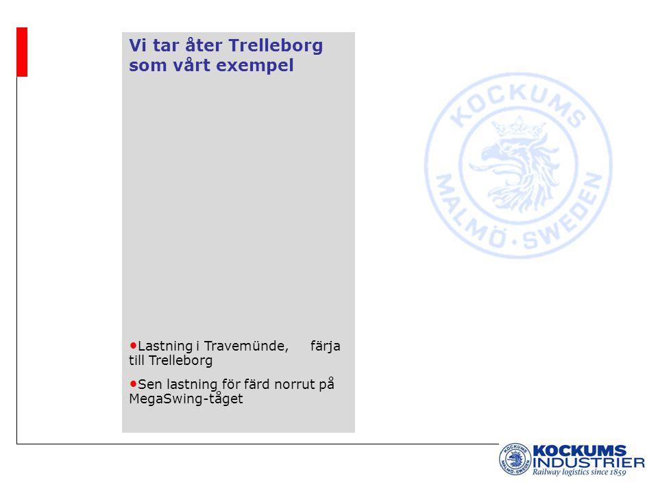 Vi tar åter Trelleborg som vårt exempel Lastning i Travemünde, färja till Trelleborg Sen lastning för färd norrut på MegaSwing-tåget