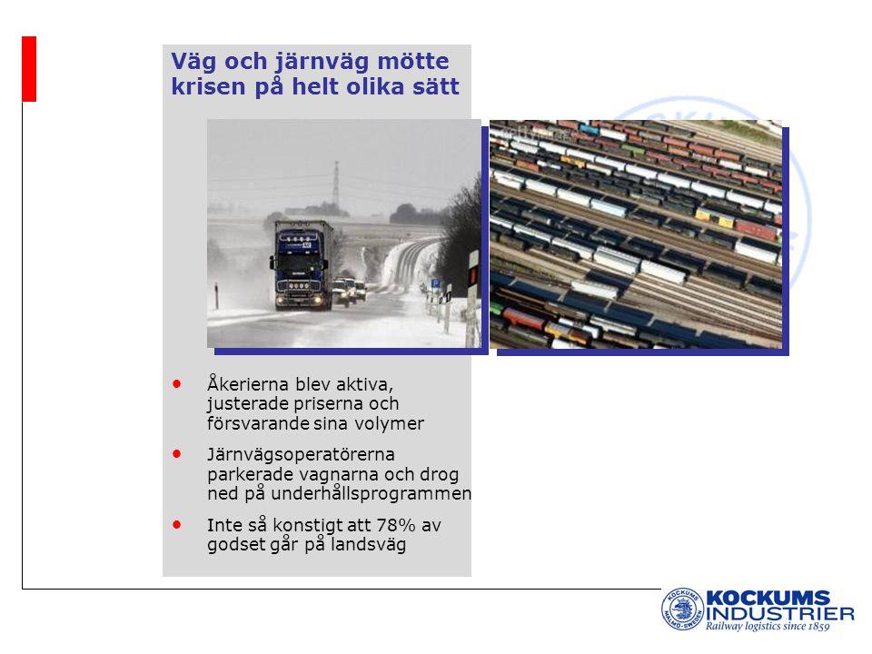 Väg och järnväg mötte krisen på helt olika sätt Åkerierna blev aktiva, justerade priserna och försvarande sina volymer Järnvägsoperatörerna parkerade vagnarna och drog ned på underhållsprogrammen Inte så konstigt att 78% av godset går på landsväg