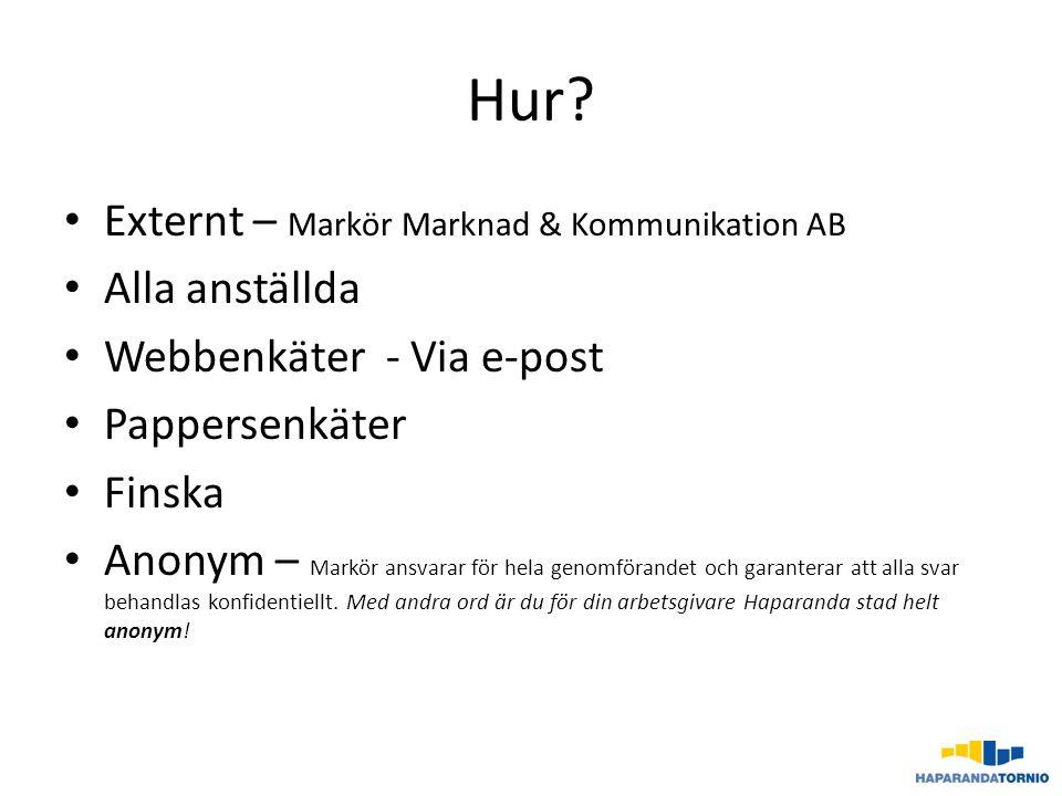 Hur? Externt – Markör Marknad & Kommunikation AB Alla anställda Webbenkäter - Via e-post Pappersenkäter Finska Anonym – Markör ansvarar för hela genom