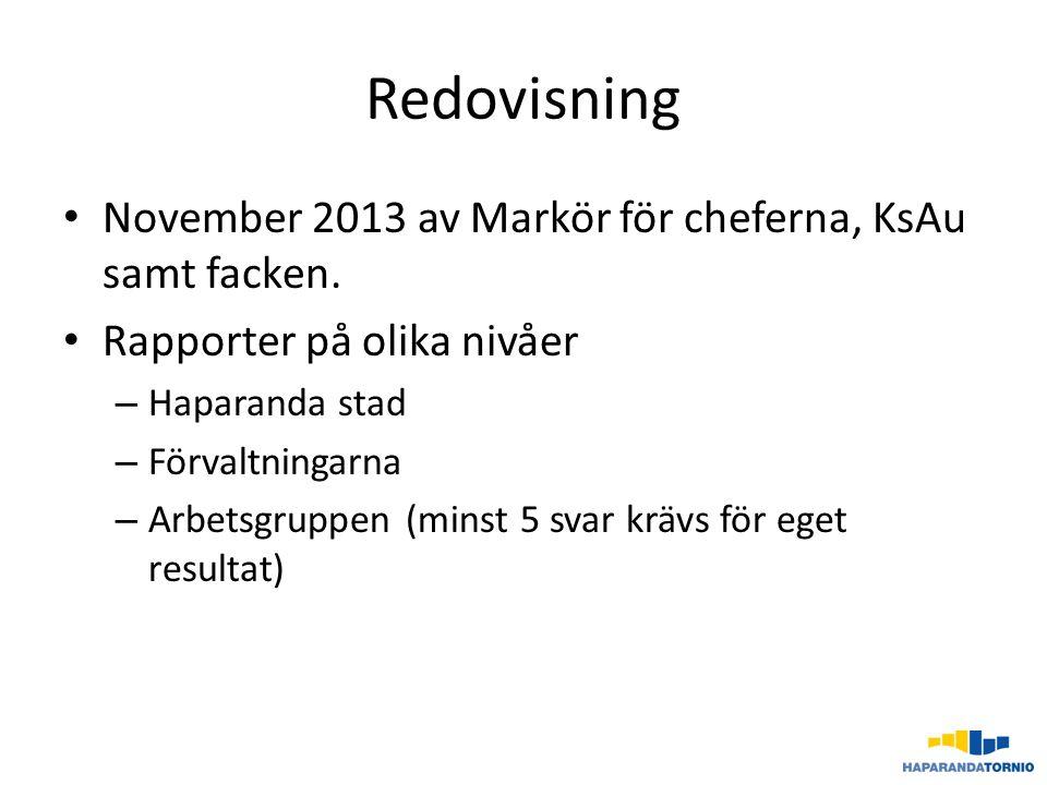 Redovisning November 2013 av Markör för cheferna, KsAu samt facken. Rapporter på olika nivåer – Haparanda stad – Förvaltningarna – Arbetsgruppen (mins
