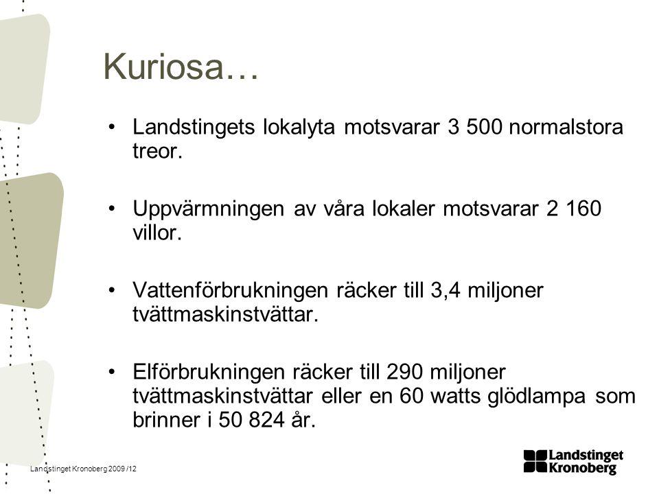 Landstinget Kronoberg 2009 /12 Kuriosa… Landstingets lokalyta motsvarar 3 500 normalstora treor. Uppvärmningen av våra lokaler motsvarar 2 160 villor.