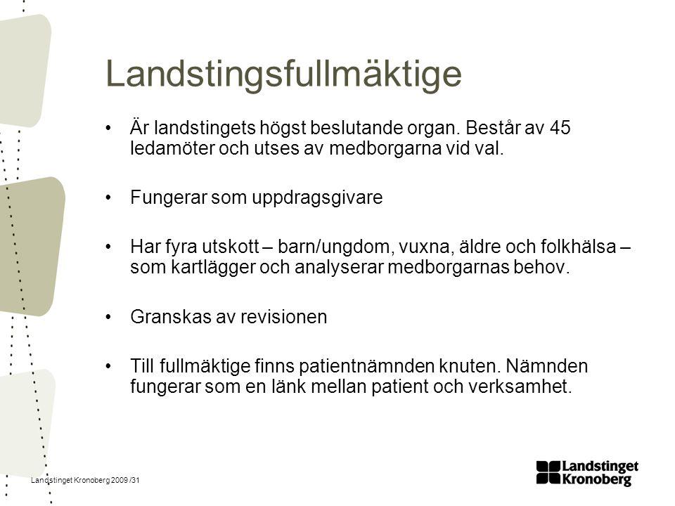Landstinget Kronoberg 2009 /31 Landstingsfullmäktige Är landstingets högst beslutande organ. Består av 45 ledamöter och utses av medborgarna vid val.
