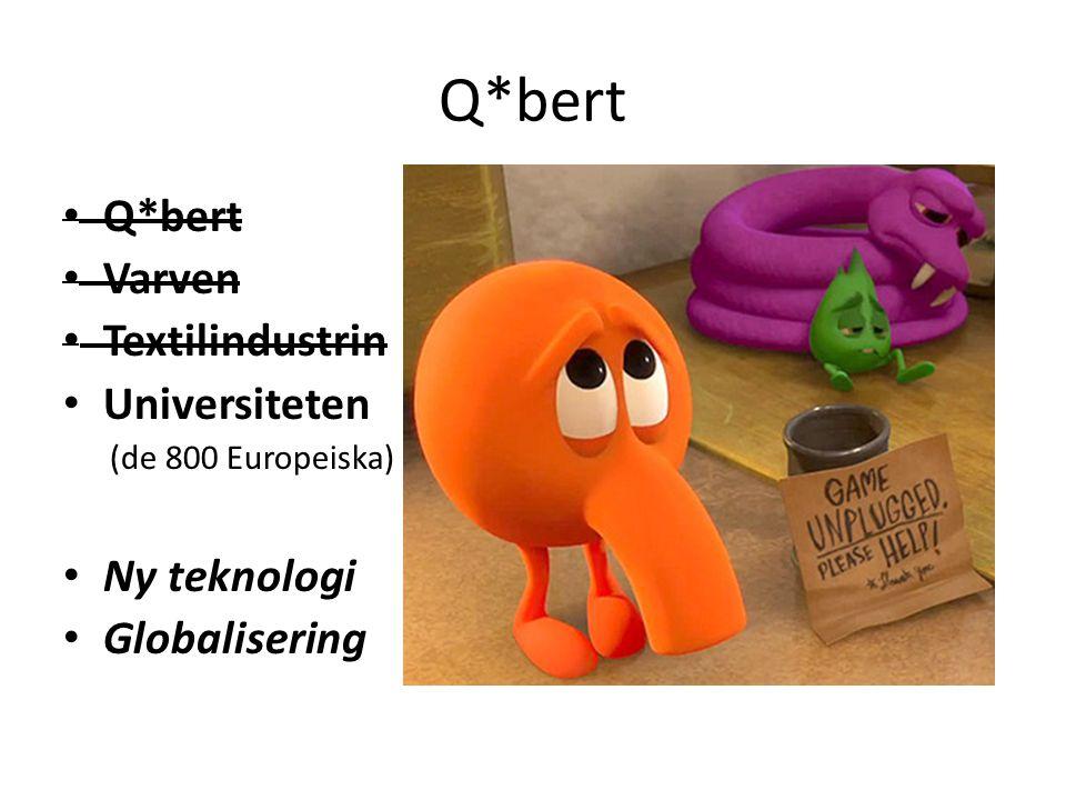 Q*bert Varven Textilindustrin Universiteten (de 800 Europeiska) Ny teknologi Globalisering