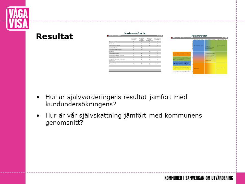 Resultat Hur är självvärderingens resultat jämfört med kundundersökningens.