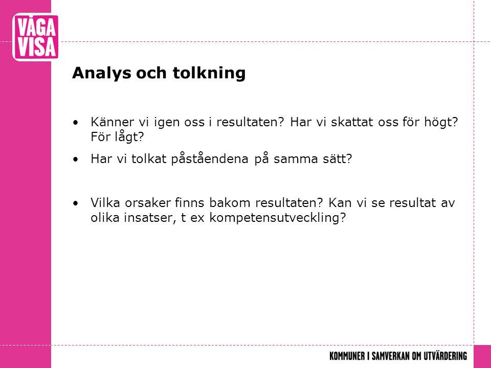 Analys och tolkning Känner vi igen oss i resultaten.