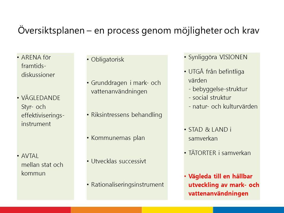 Översiktsplanen – en process genom möjligheter och krav ARENA för framtids- diskussioner VÄGLEDANDE Styr- och effektiviserings- instrument AVTAL mella