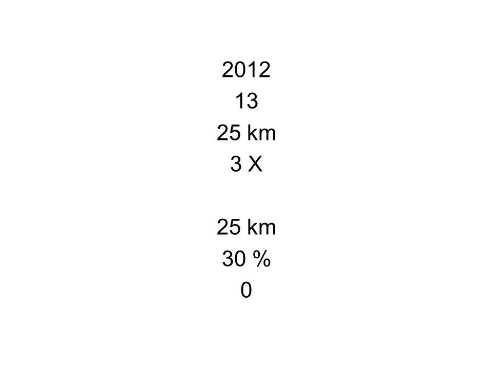 2012 13 25 km 3 X 25 km 30 % 0