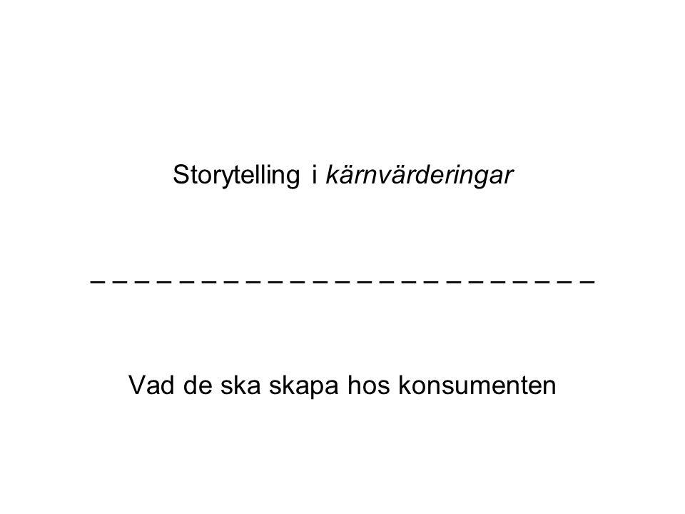 Storytelling i kärnvärderingar – – – – – – – – – – – – – – – – – – – – – – – Vad de ska skapa hos konsumenten