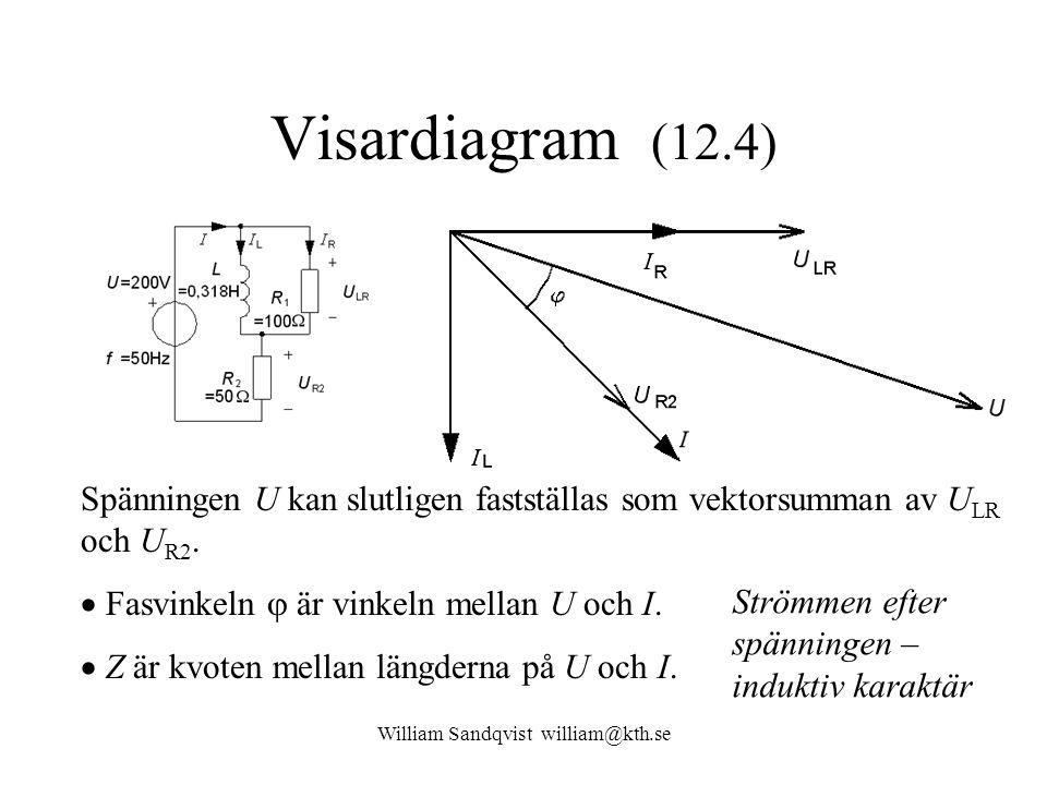 William Sandqvist william@kth.se Visardiagram (12.4) Välj U LR som riktfas ( = horisontell ).Strömmen I R har samma riktning som U LR.