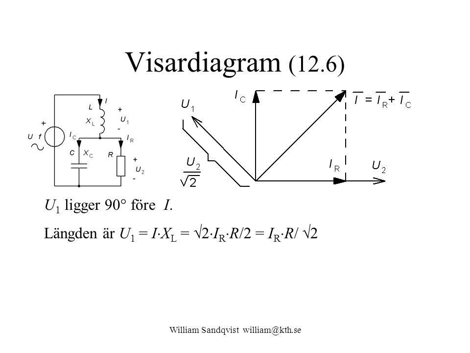 William Sandqvist william@kth.se Visardiagram (12.6) Börja med U 2 som riktfas ( = horisontel ).