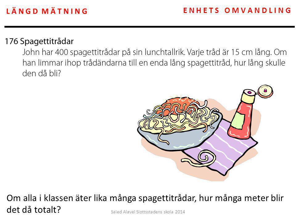 E N H E T S O M V A N D L I N G Om alla i klassen äter lika många spagettitrådar, hur många meter blir det då totalt? Saied Alavei Slottsstadens skola