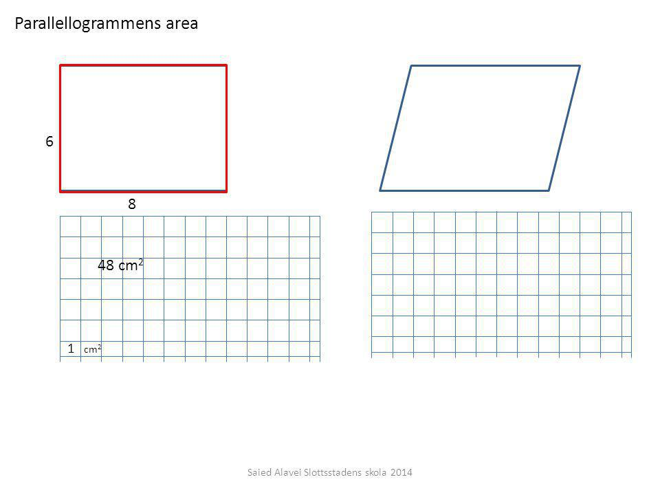 Parallellogrammens area 8 6 48 cm 2 1 cm 2 Saied Alavei Slottsstadens skola 2014