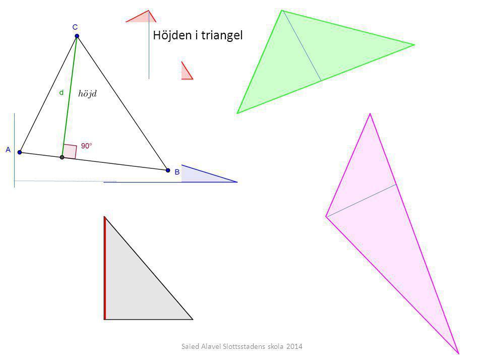 Höjden i triangel Saied Alavei Slottsstadens skola 2014