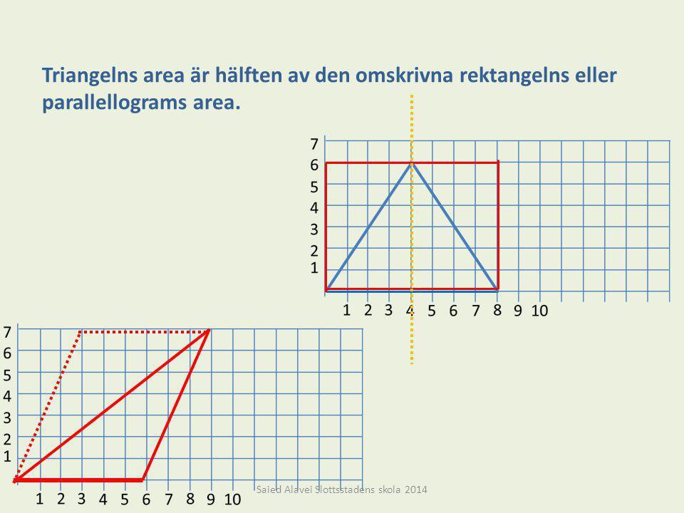 Triangelns area är hälften av den omskrivna rektangelns eller parallellograms area. Saied Alavei Slottsstadens skola 2014