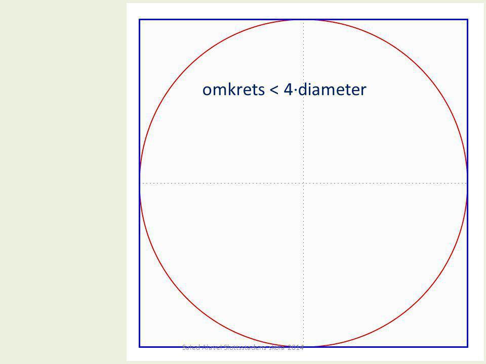 omkrets < 4·diameter Saied Alavei Slottsstadens skola 2014