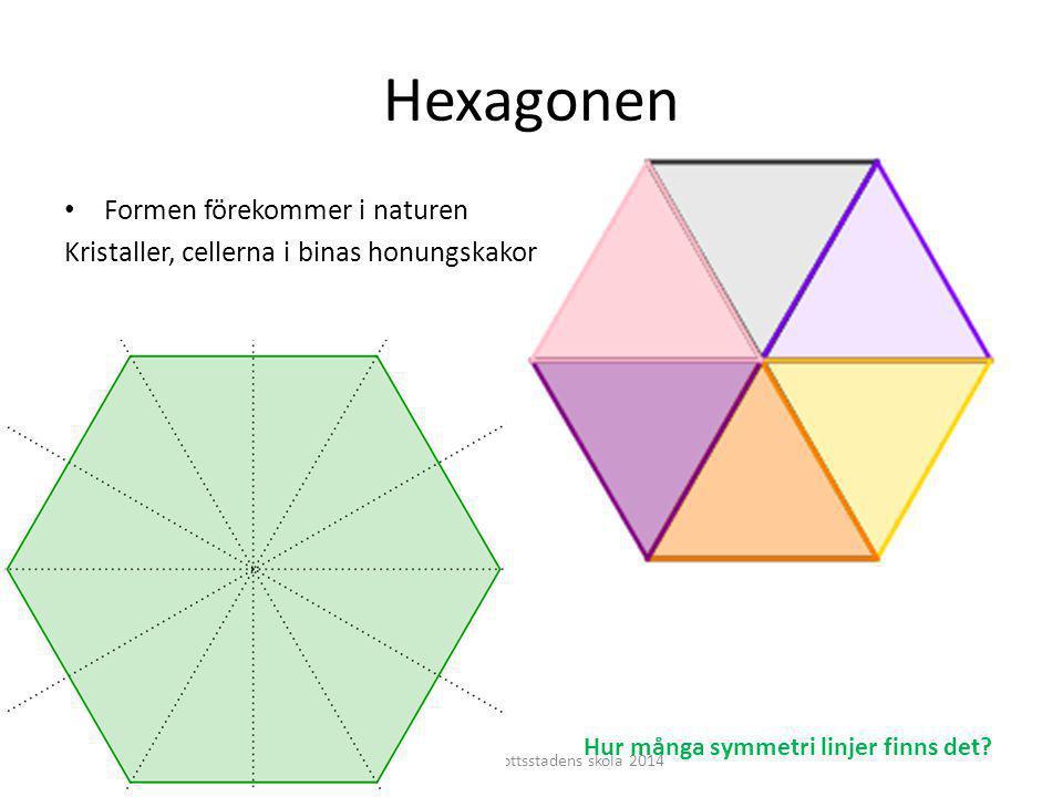 Hexagonen Formen förekommer i naturen Kristaller, cellerna i binas honungskakor Saied Alavei Slottsstadens skola 2014 Hur många symmetri linjer finns