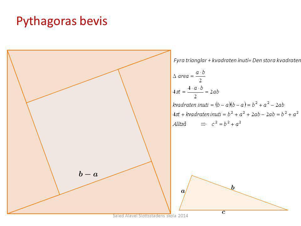 Pythagoras bevis Fyra trianglar + kvadraten inuti= Den stora kvadraten Saied Alavei Slottsstadens skola 2014